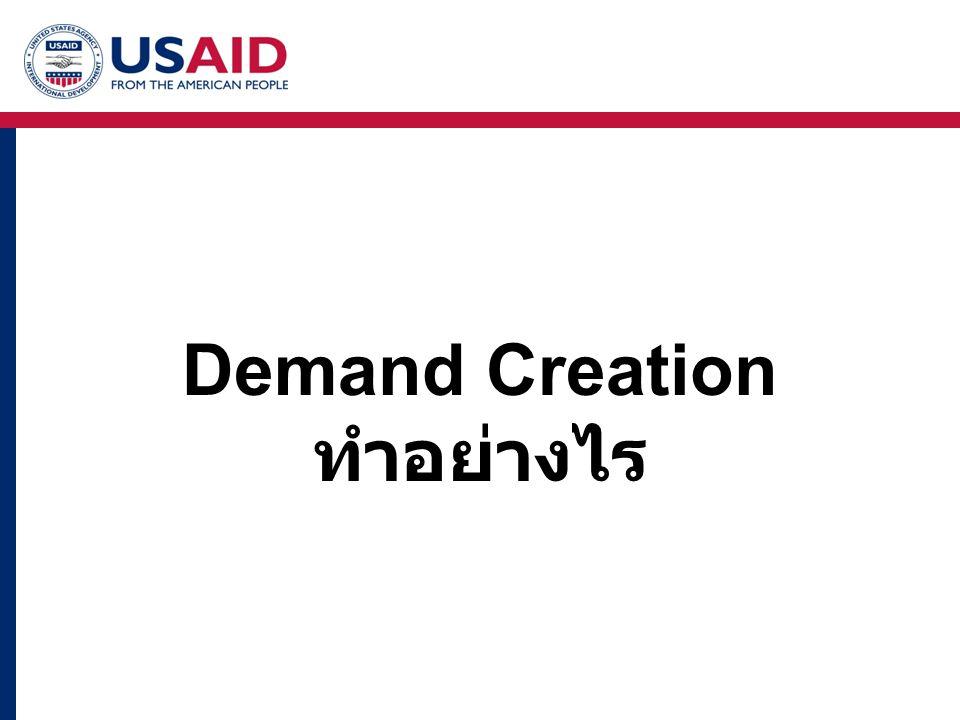 Demand Creation ทำอย่างไร