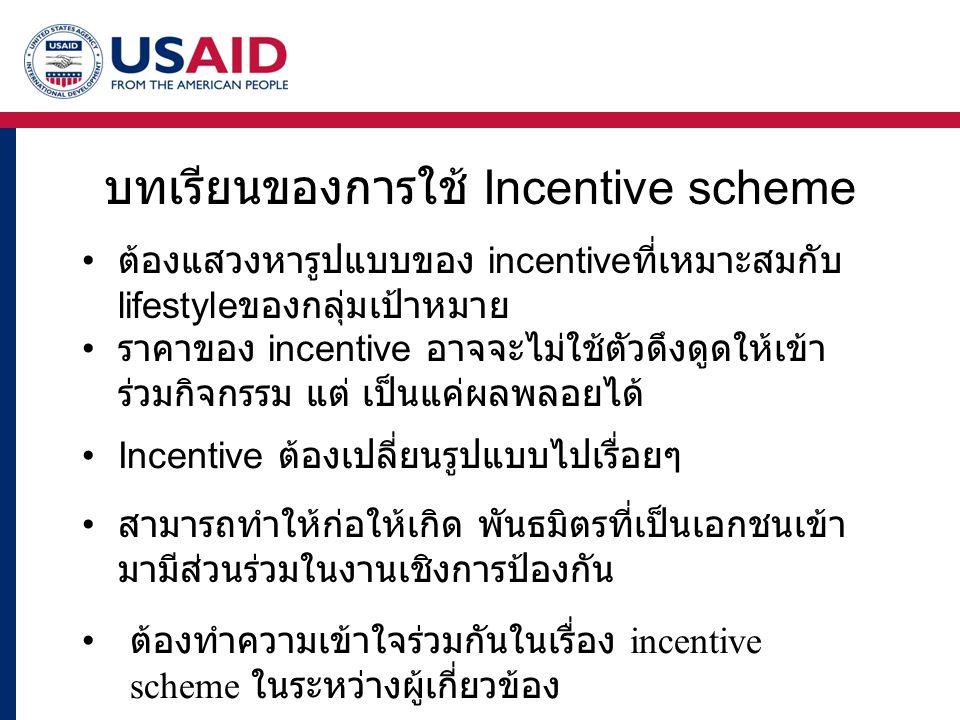 บทเรียนของการใช้ Incentive scheme