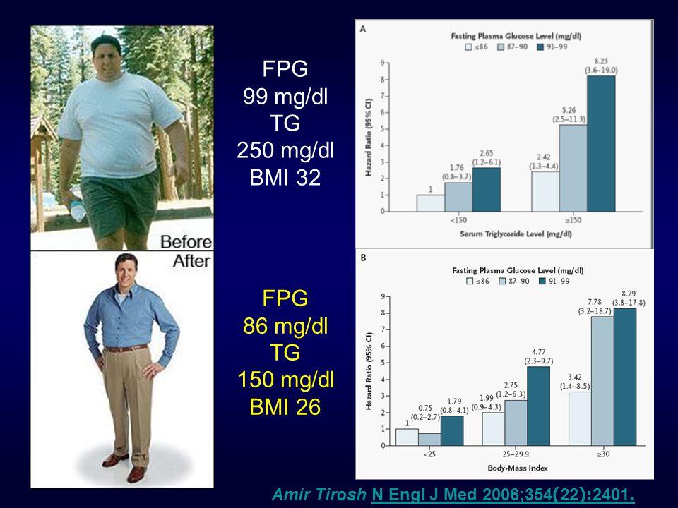 FPG 99 mg/dl TG 250 mg/dl BMI 32 FPG 86 mg/dl TG 150 mg/dl BMI 26