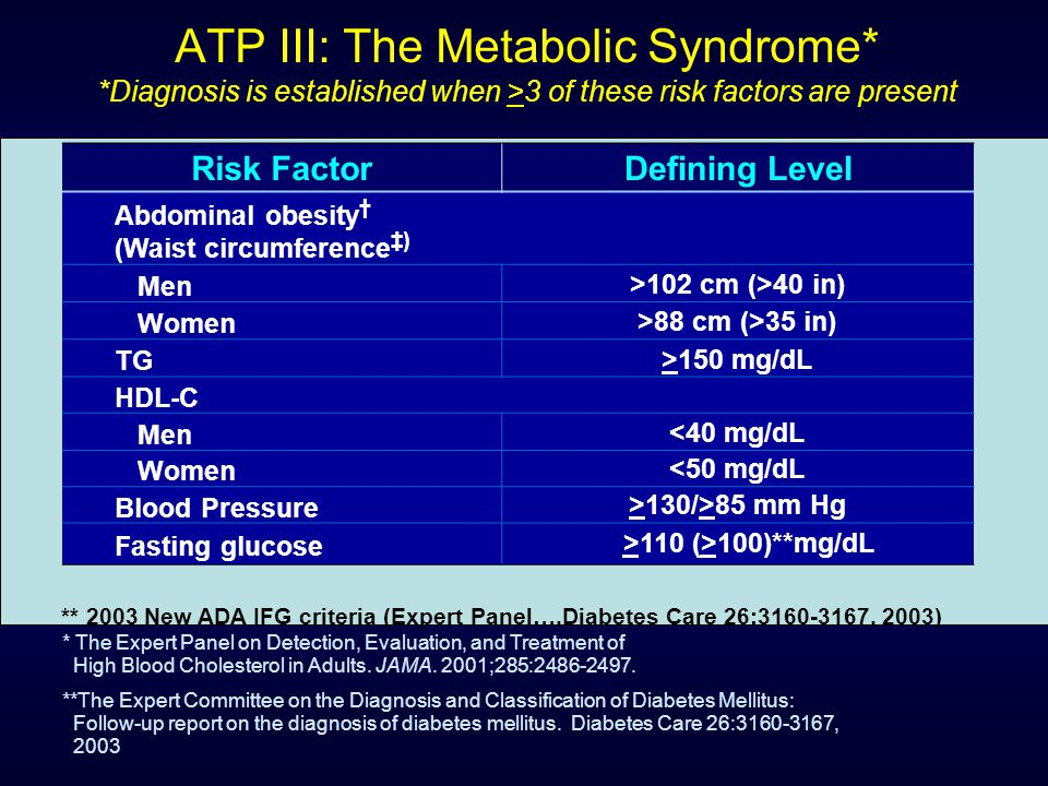 ATP III: The Metabolic Syndrome