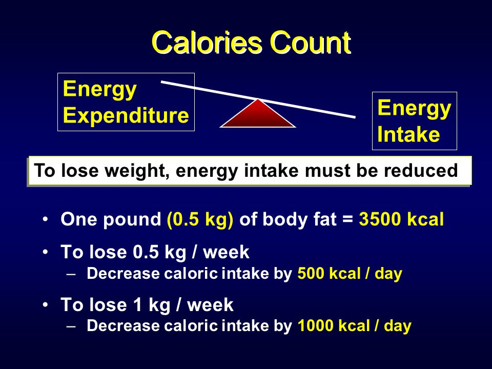 Calories Count Energy Expenditure Energy Intake