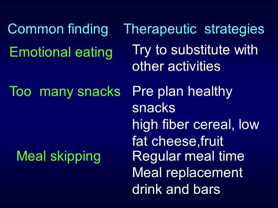 Common finding Therapeutic strategies. Try to substitute with other activities. Emotional eating.