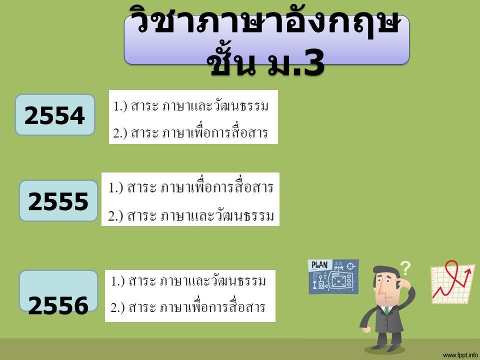 วิชาภาษาอังกฤษ ชั้น ม.3 2554 2555 2556