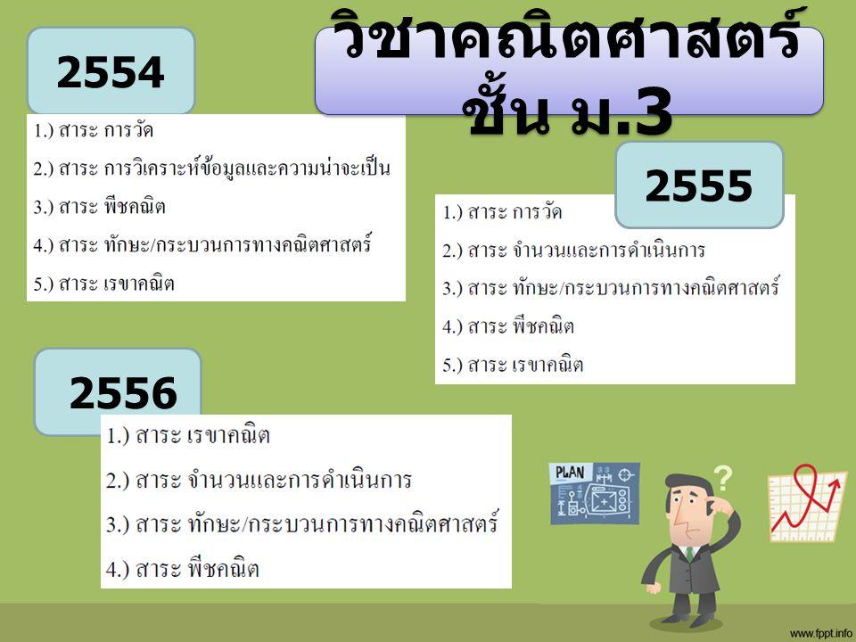 2554 วิชาคณิตศาสตร์ ชั้น ม.3 2555 2556