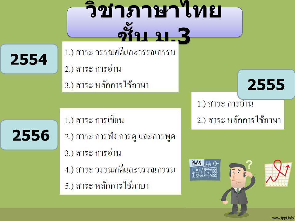 วิชาภาษาไทย ชั้น ม.3 2554 2555 2556