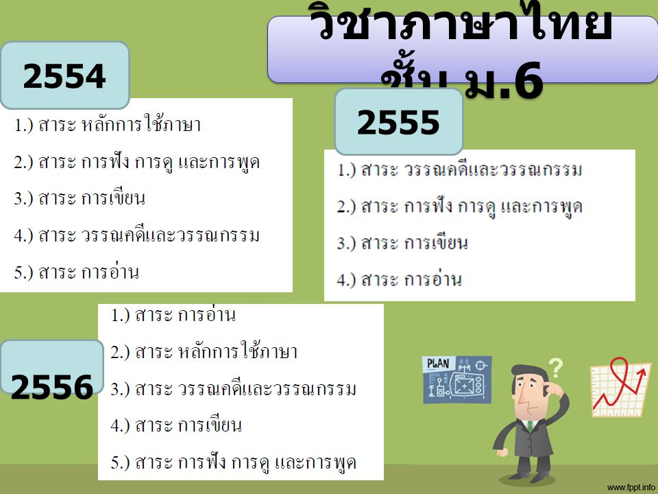 วิชาภาษาไทย ชั้น ม.6 2554 2555 2556