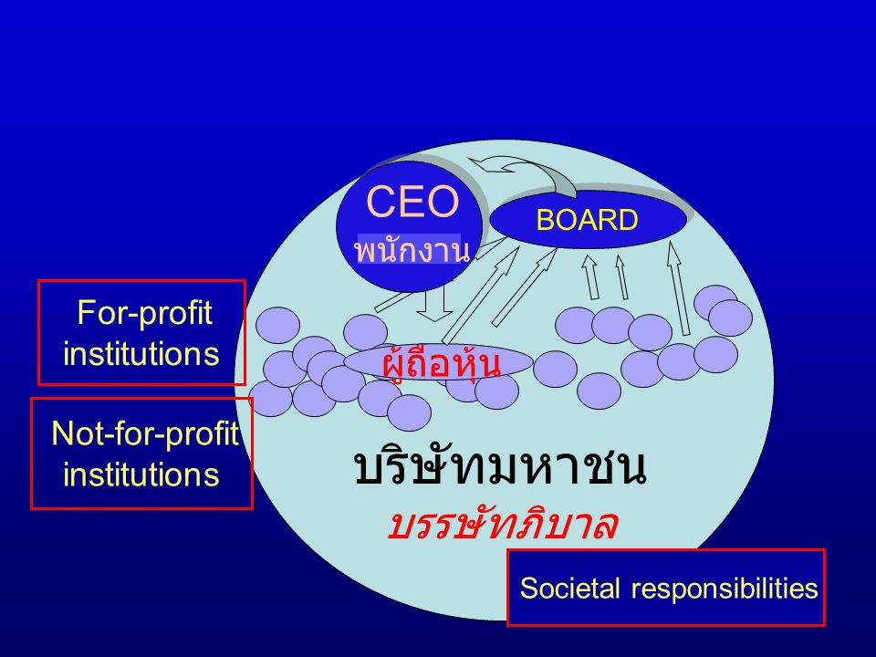 Societal responsibilities