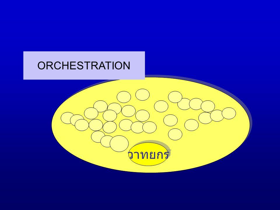 ORCHESTRATION วาทยกร
