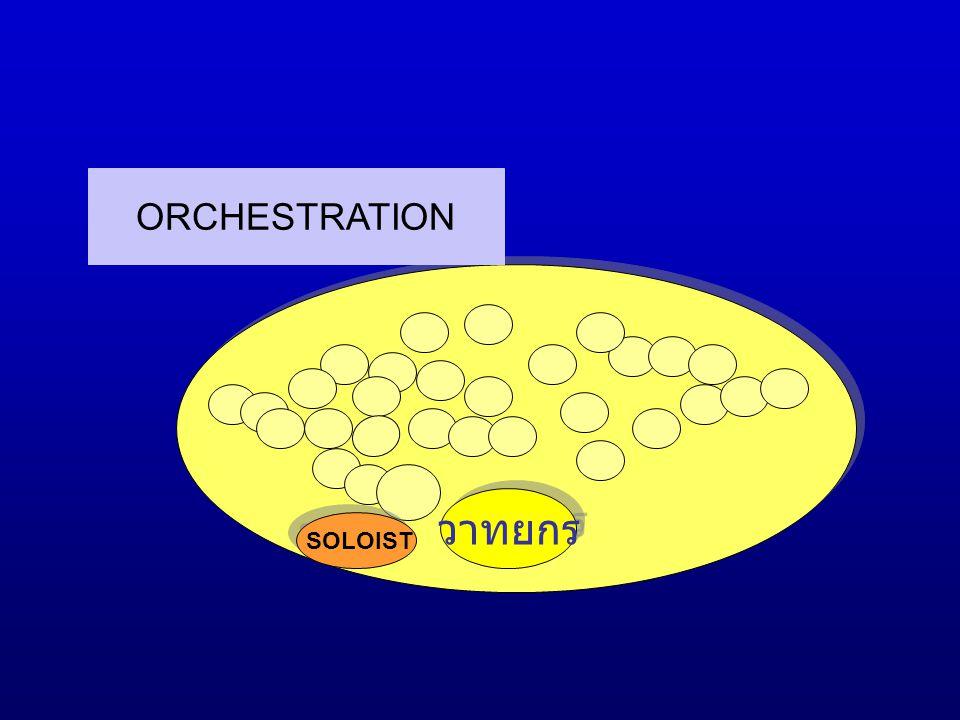 ORCHESTRATION วาทยกร SOLOIST