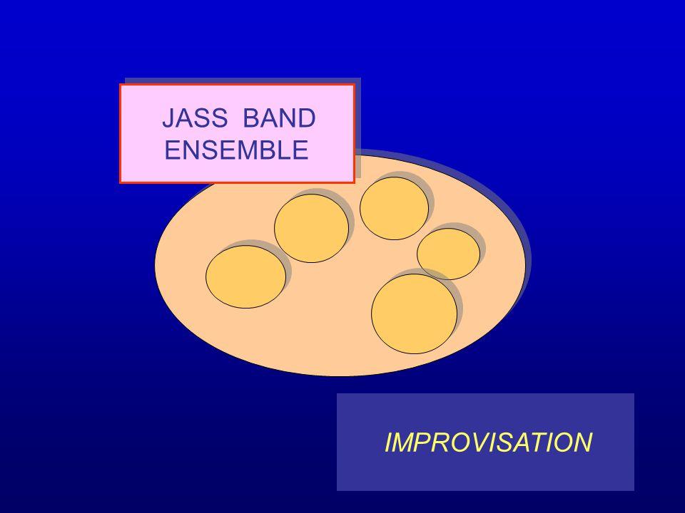JASS BAND ENSEMBLE IMPROVISATION