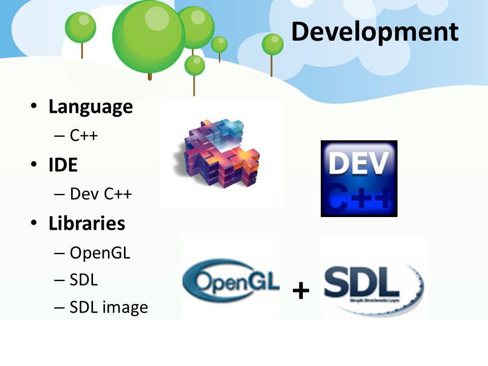 Development Language C++ IDE Dev C++ Libraries OpenGL SDL SDL image +