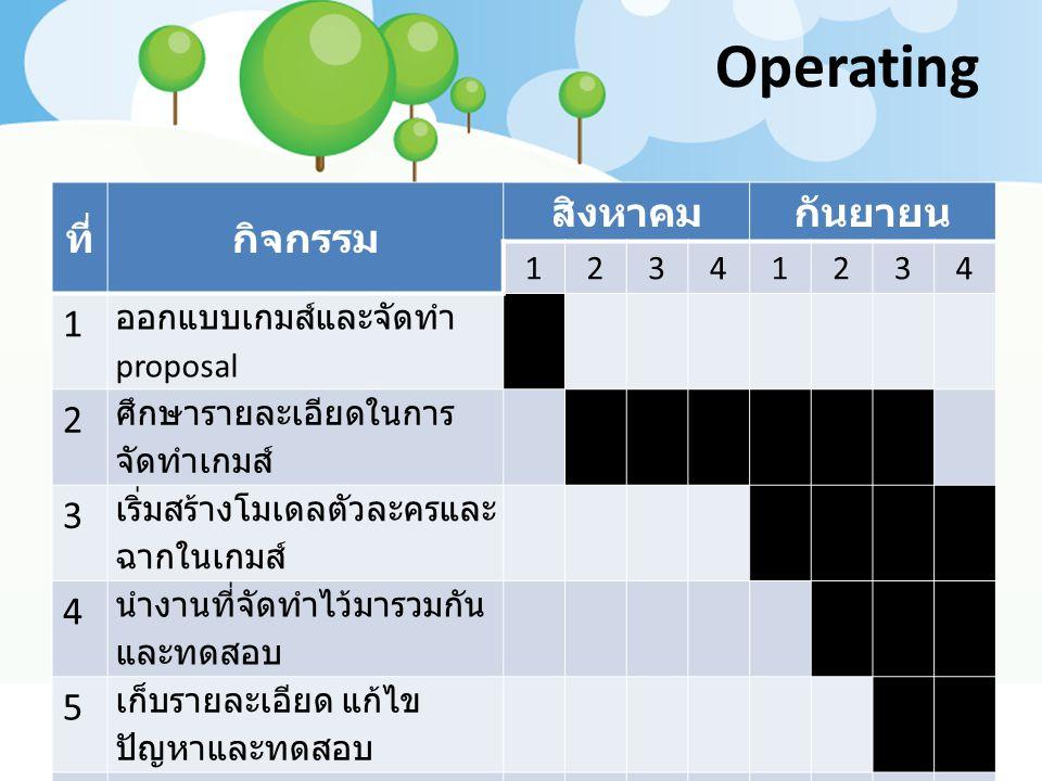 Operating ที่ กิจกรรม สิงหาคม กันยายน 5 6 1 2 3 4