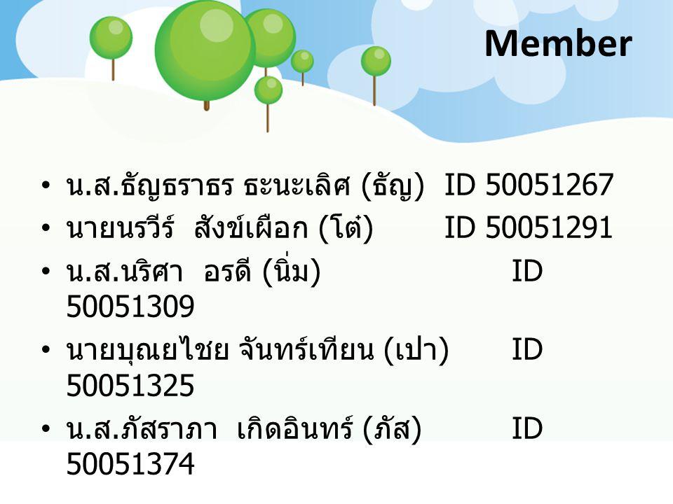 Member น.ส.ธัญธราธร ธะนะเลิศ (ธัญ) ID 50051267