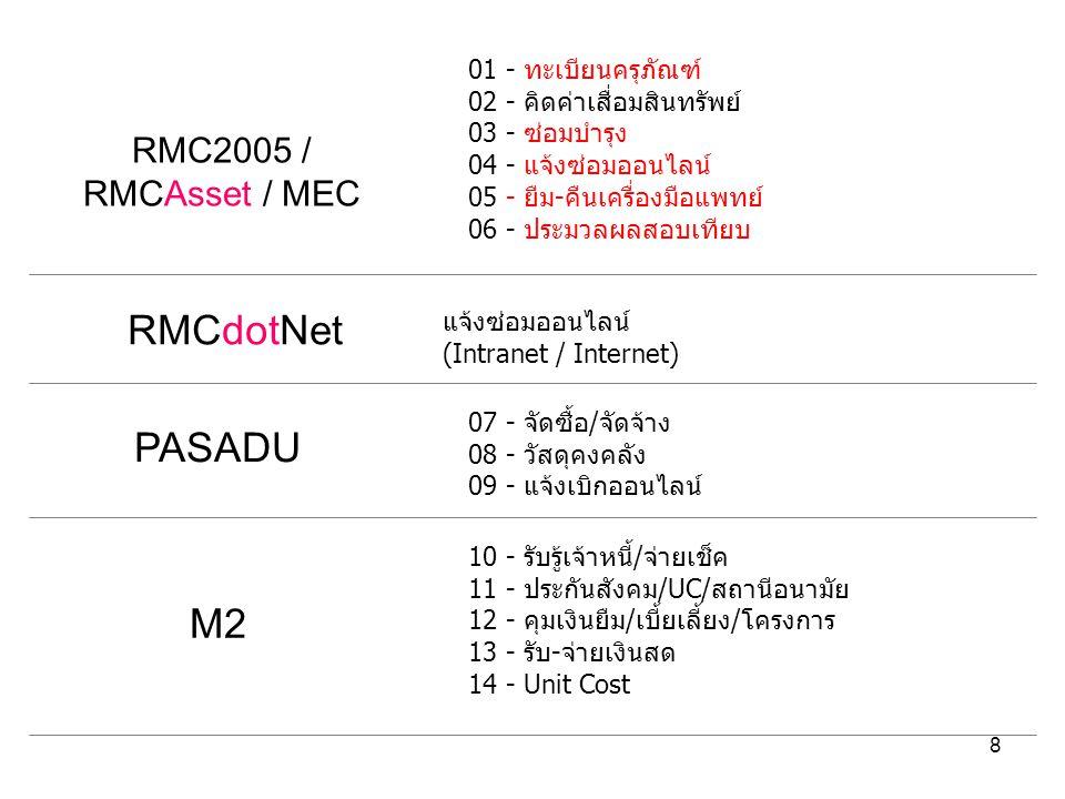 RMCdotNet PASADU M2 RMC2005 / RMCAsset / MEC 01 - ทะเบียนครุภัณฑ์