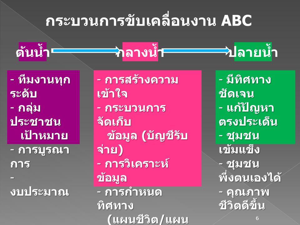 กระบวนการขับเคลื่อนงาน ABC