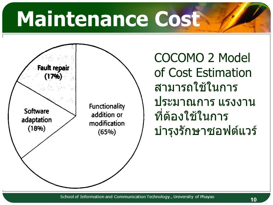 Maintenance Cost COCOMO 2 Model of Cost Estimation สามารถใช้ในการประมาณการ แรงงานที่ต้องใช้ในการบำรุงรักษาซอฟต์แวร์