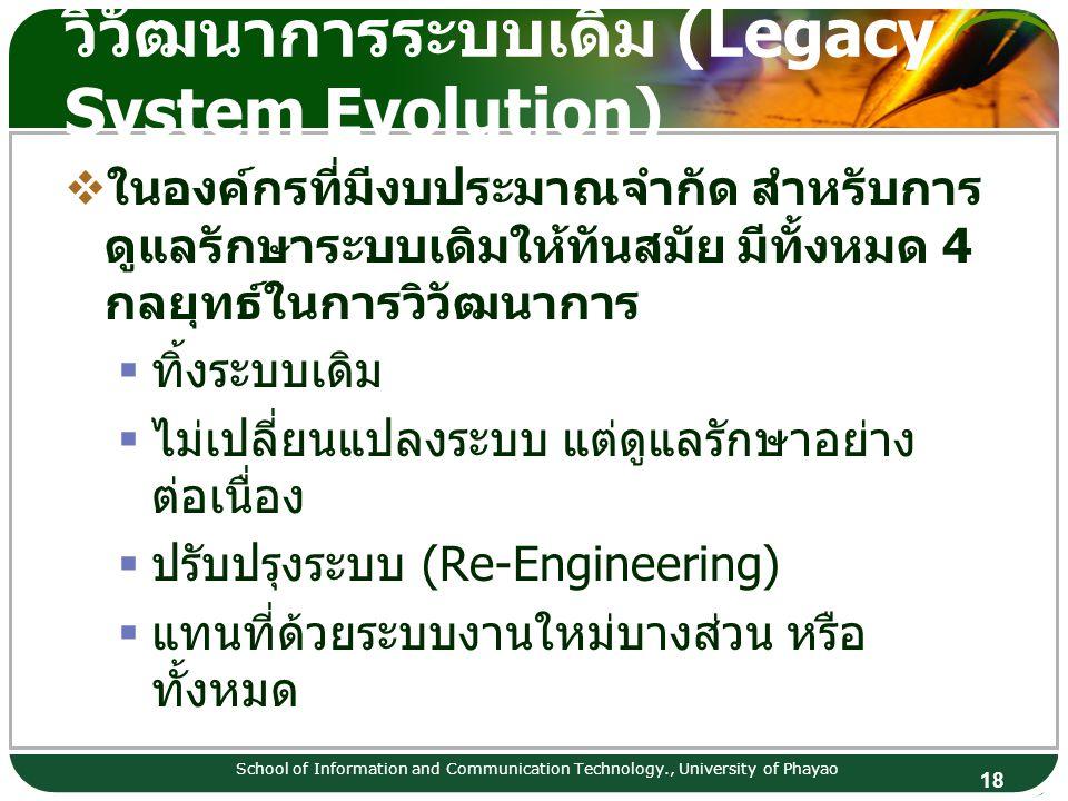 วิวัฒนาการระบบเดิม (Legacy System Evolution)