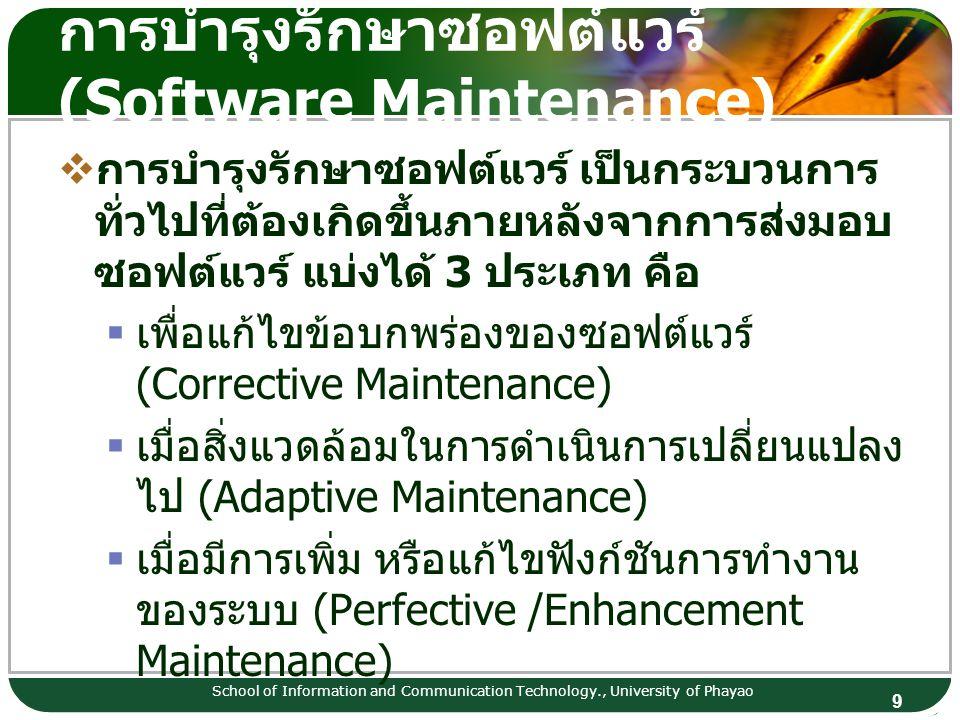 การบำรุงรักษาซอฟต์แวร์ (Software Maintenance)