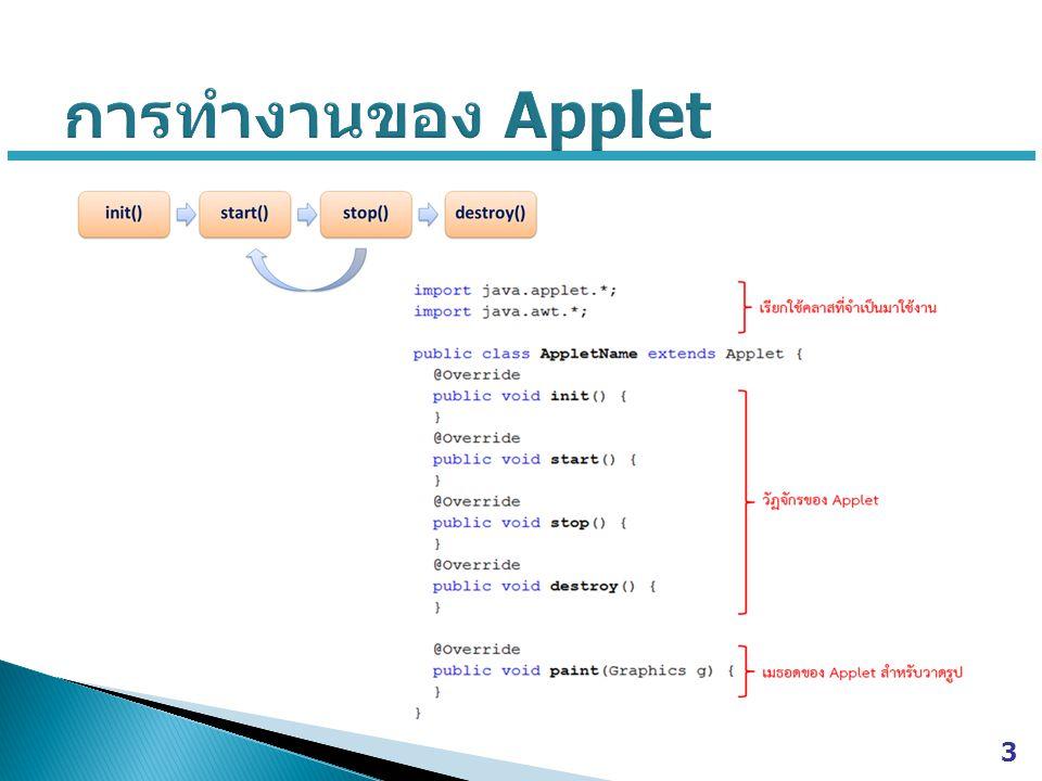 การทำงานของ Applet