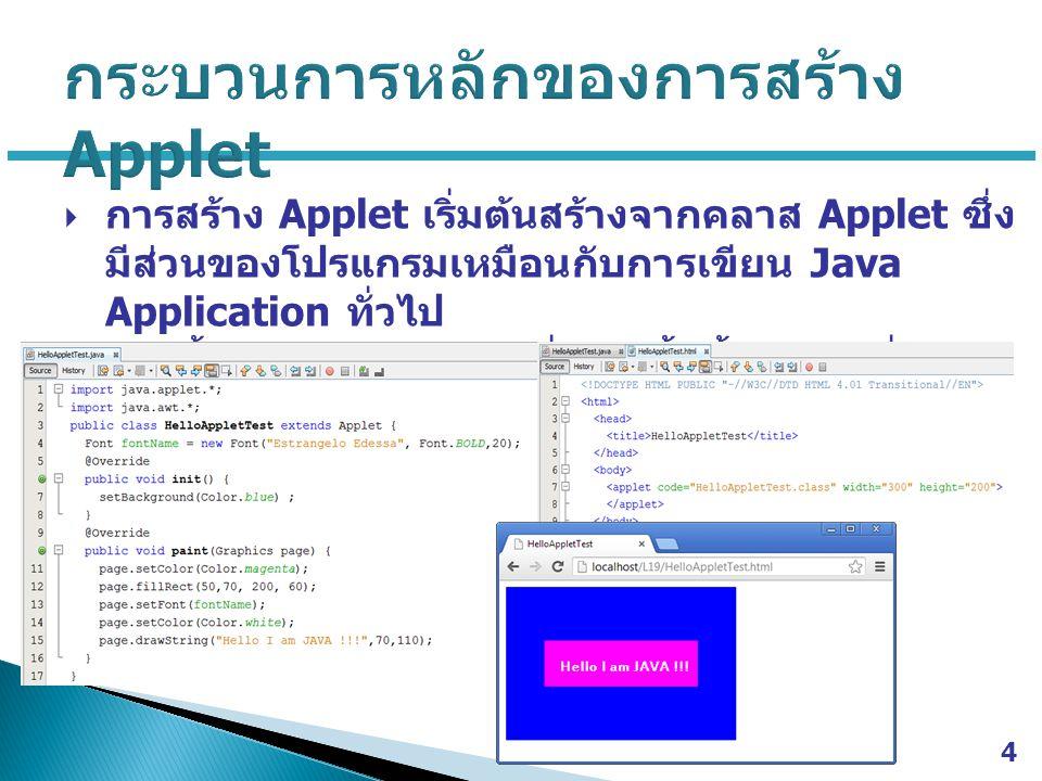 กระบวนการหลักของการสร้าง Applet
