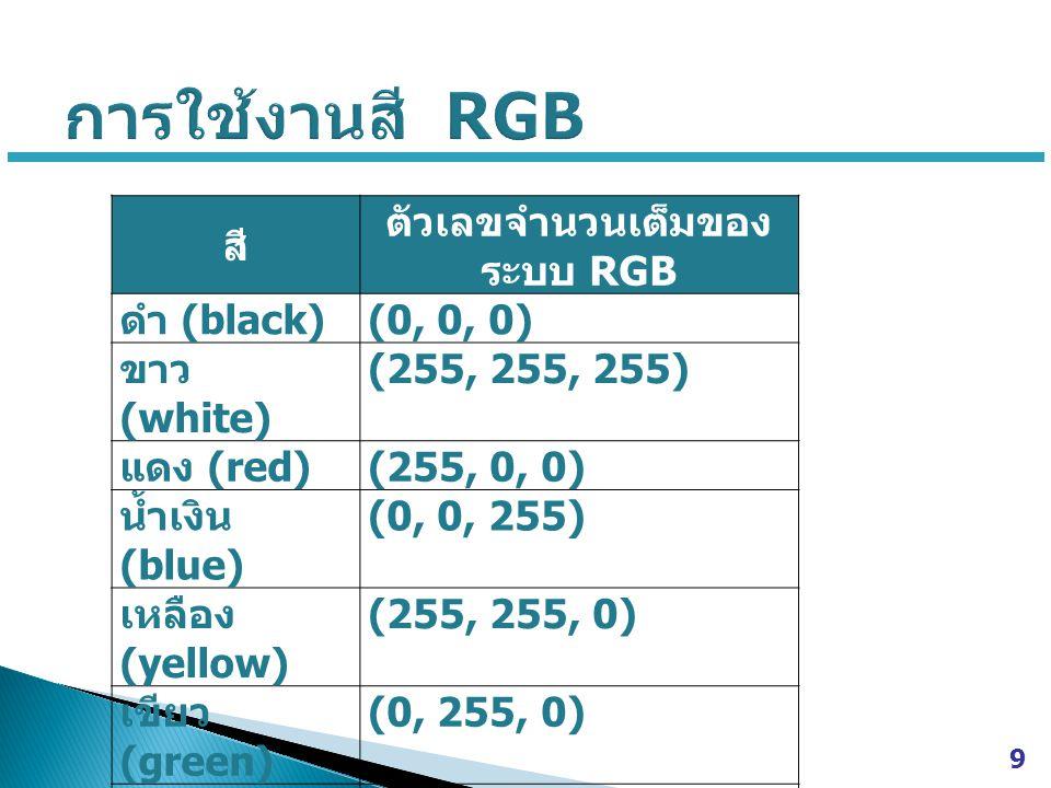 ตัวเลขจำนวนเต็มของ ระบบ RGB