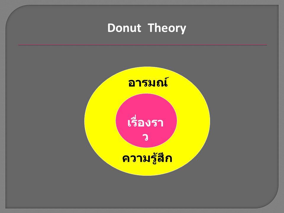 Donut Theory อารมณ์ เรื่องราว ความรู้สึก