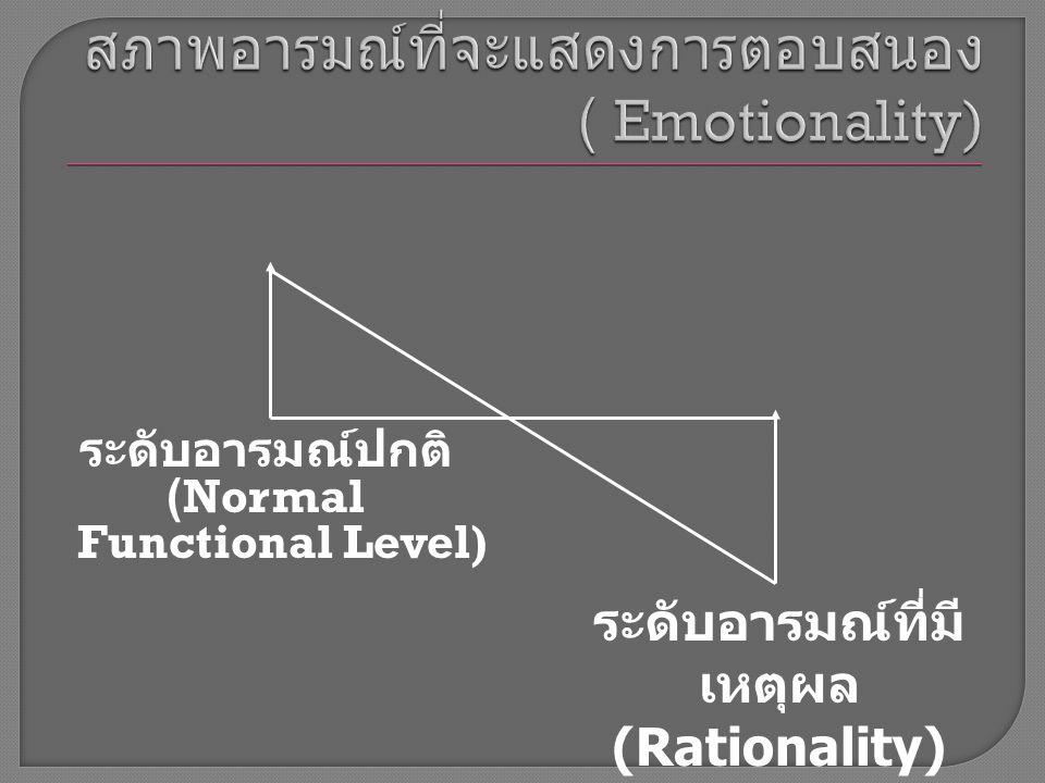 สภาพอารมณ์ที่จะแสดงการตอบสนอง ( Emotionality)