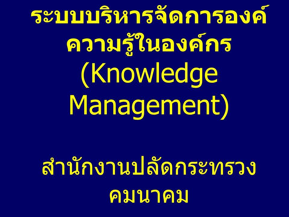 ระบบบริหารจัดการองค์ความรู้ในองค์กร