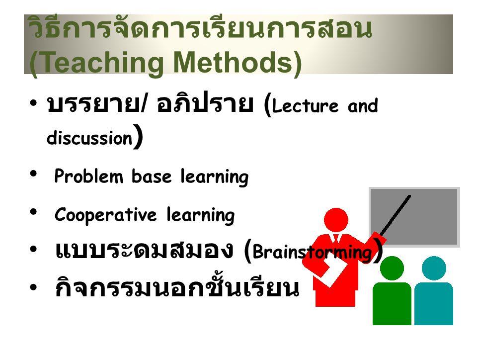 วิธีการจัดการเรียนการสอน (Teaching Methods)