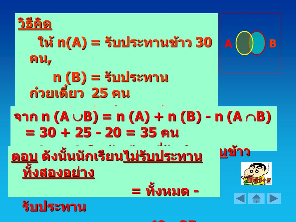 วิธีคิด ให้ n(A) = รับประทานข้าว 30 คน, n (B) = รับประทานก๋วยเตี๋ยว 25 คน. n (A B) = รับประทานข้าวและก๋วยเตี๋ยว 20 คน.