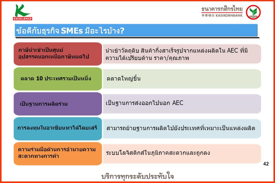 ผลกระทบกับธุรกิจ SMEs จะเป็นอย่างไร