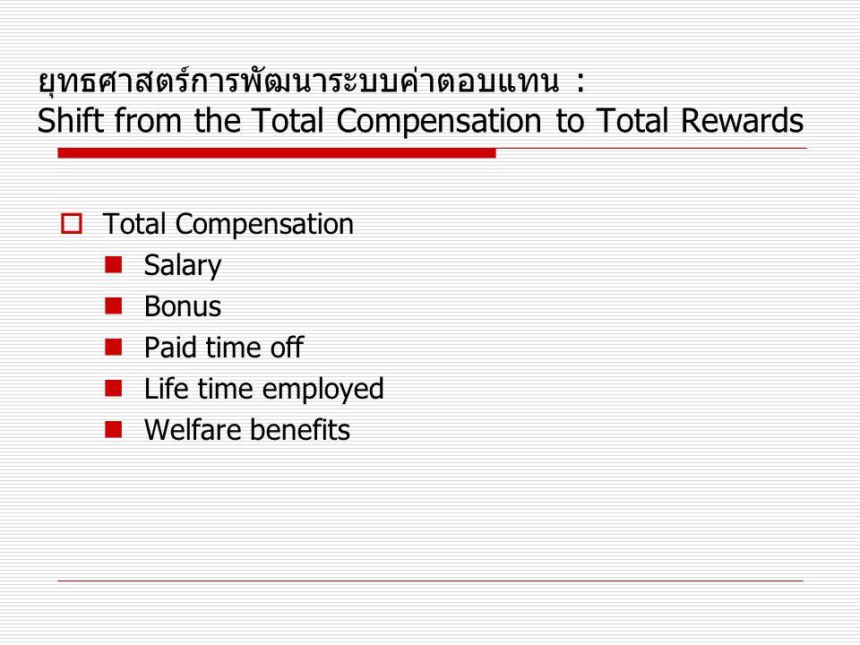 ยุทธศาสตร์การพัฒนาระบบค่าตอบแทน : Shift from the Total Compensation to Total Rewards