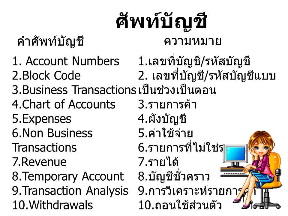 ศัพท์บัญชี คำศัพท์บัญชี ความหมาย 1. Account Numbers 2.Block Code