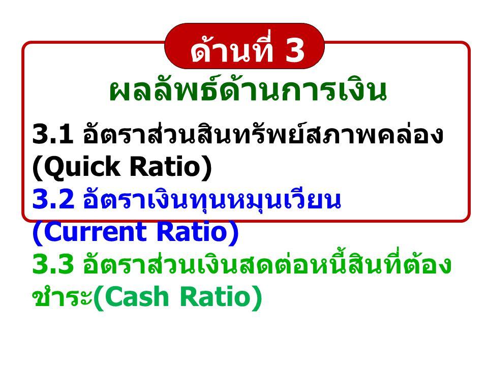 ด้านที่ 3 ผลลัพธ์ด้านการเงิน