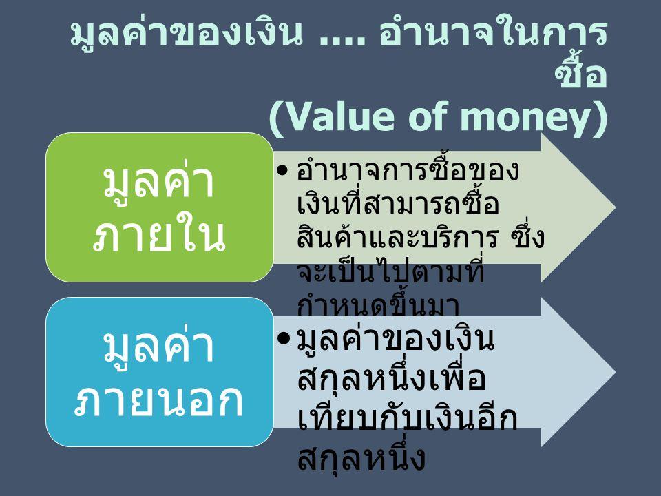 มูลค่าของเงิน .... อำนาจในการซื้อ (Value of money)