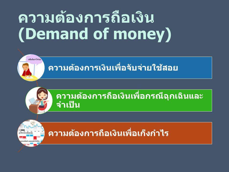 ความต้องการถือเงิน (Demand of money)