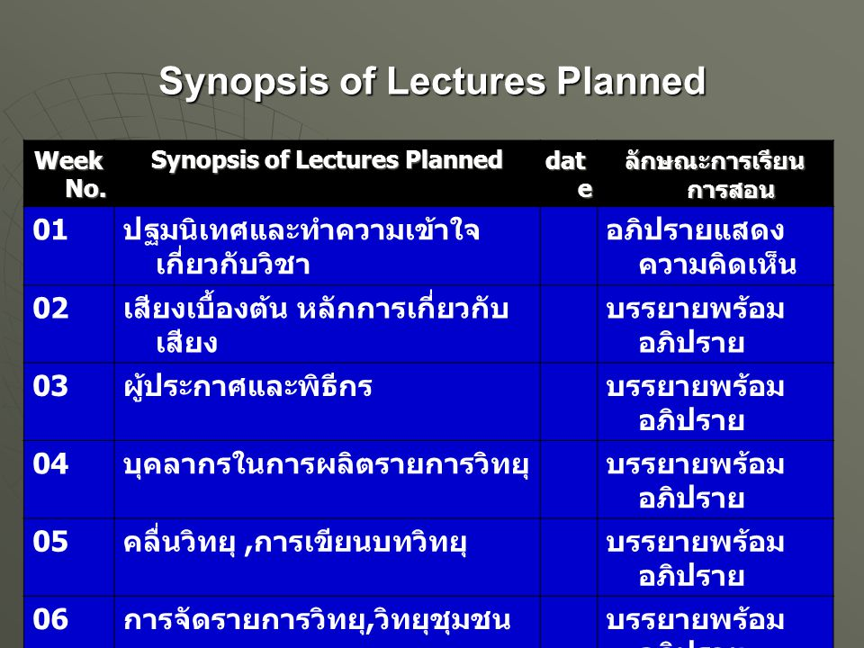 Synopsis of Lectures Planned