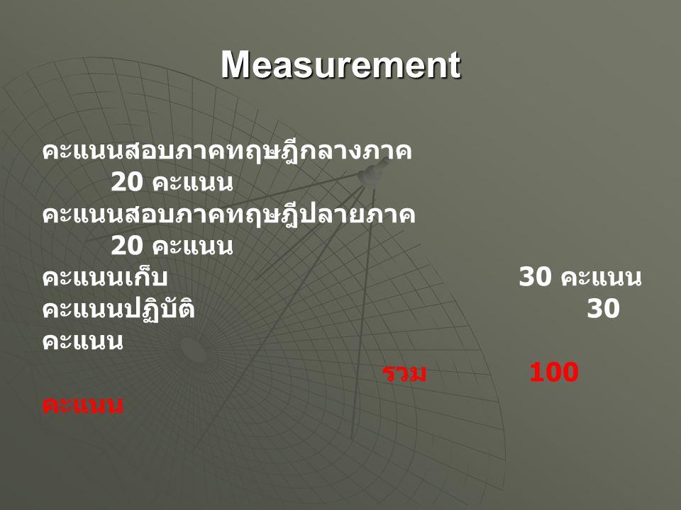 Measurement คะแนนสอบภาคทฤษฎีกลางภาค 20 คะแนน คะแนนสอบภาคทฤษฎีปลายภาค 20 คะแนน. คะแนนเก็บ 30 คะแนน.
