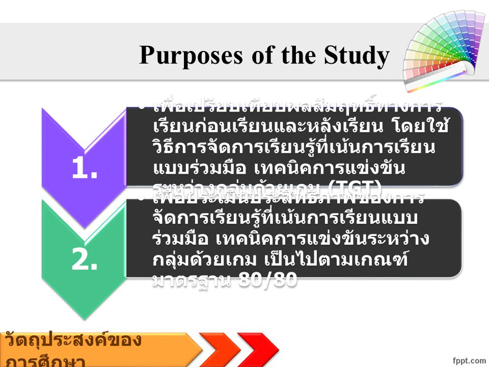 Purposes of the Study 1.