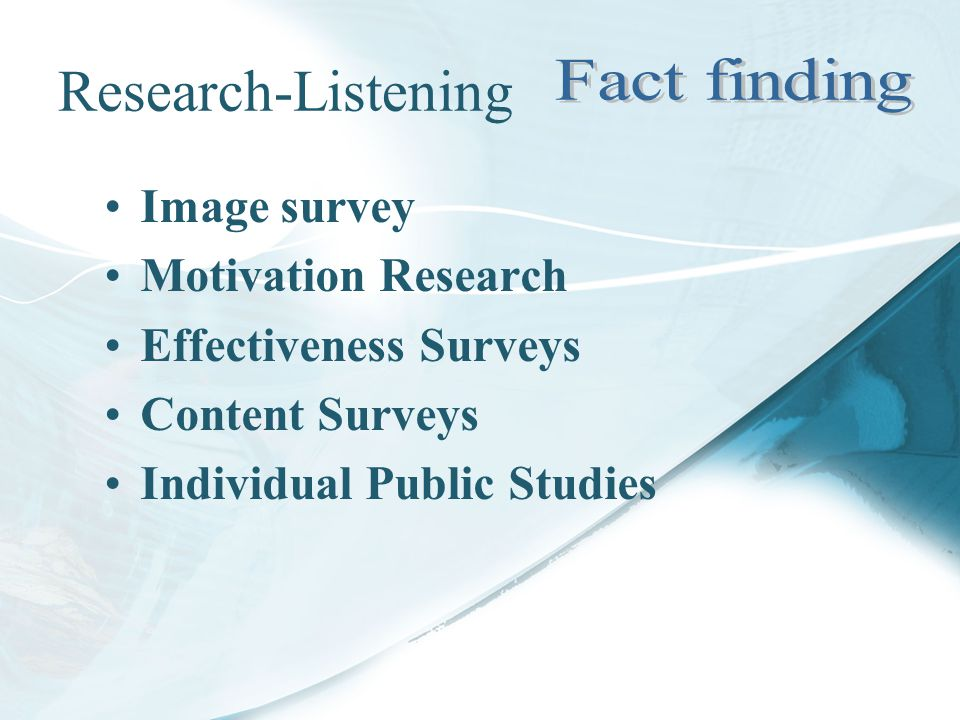 Research-Listening Fact finding Image survey Motivation Research
