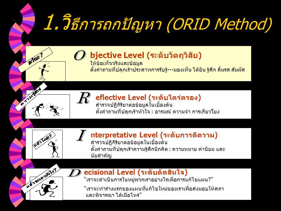 1.วิธีการถกปัญหา (ORID Method)