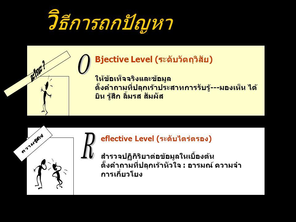 วิธีการถกปัญหา O R Bjective Level (ระดับวัตถุวิสัย)