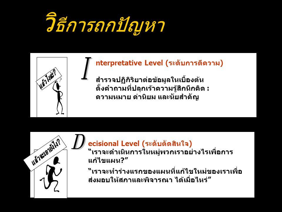 วิธีการถกปัญหา I D nterpretative Level (ระดับการตีความ)