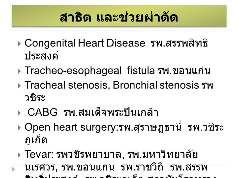 สาธิต และช่วยผ่าตัด Congenital Heart Disease รพ.สรรพสิทธิประสงค์