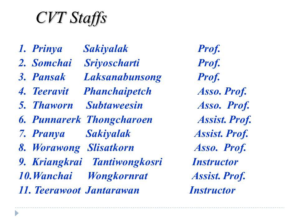 CVT Staffs 1. Prinya Sakiyalak Prof. 2. Somchai Sriyoscharti Prof.