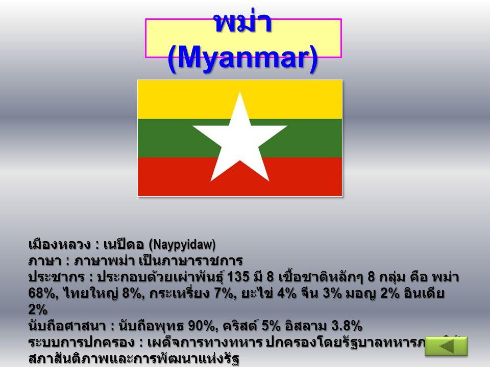 พม่า (Myanmar)