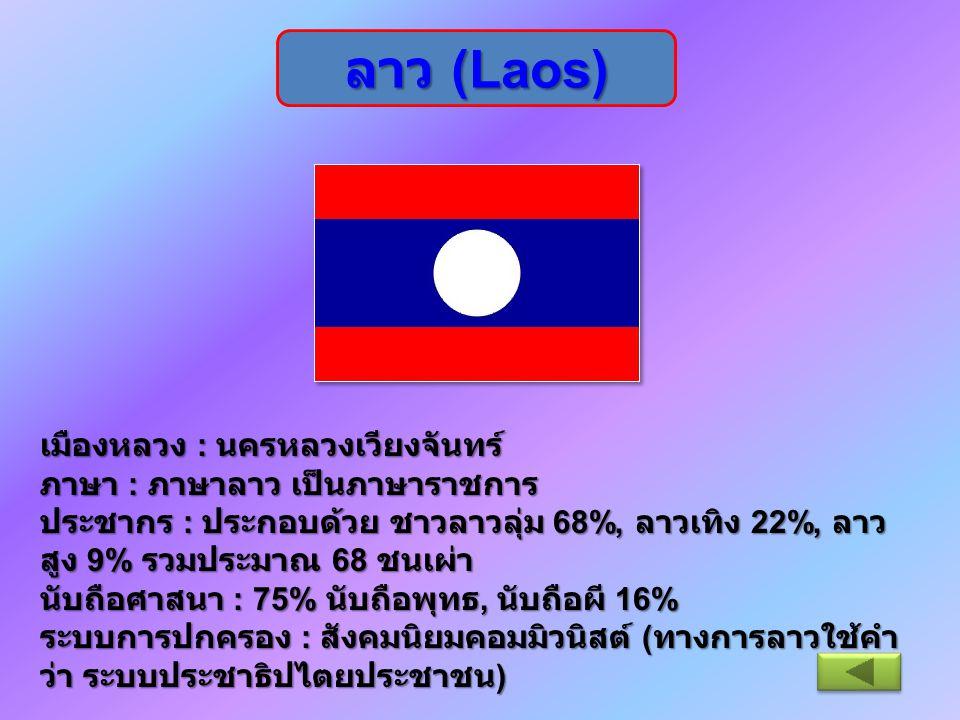 ลาว (Laos)