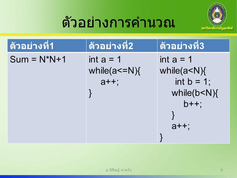 ตัวอย่างการคำนวณ ตัวอย่างที่1 ตัวอย่างที่2 ตัวอย่างที่3 Sum = N*N+1