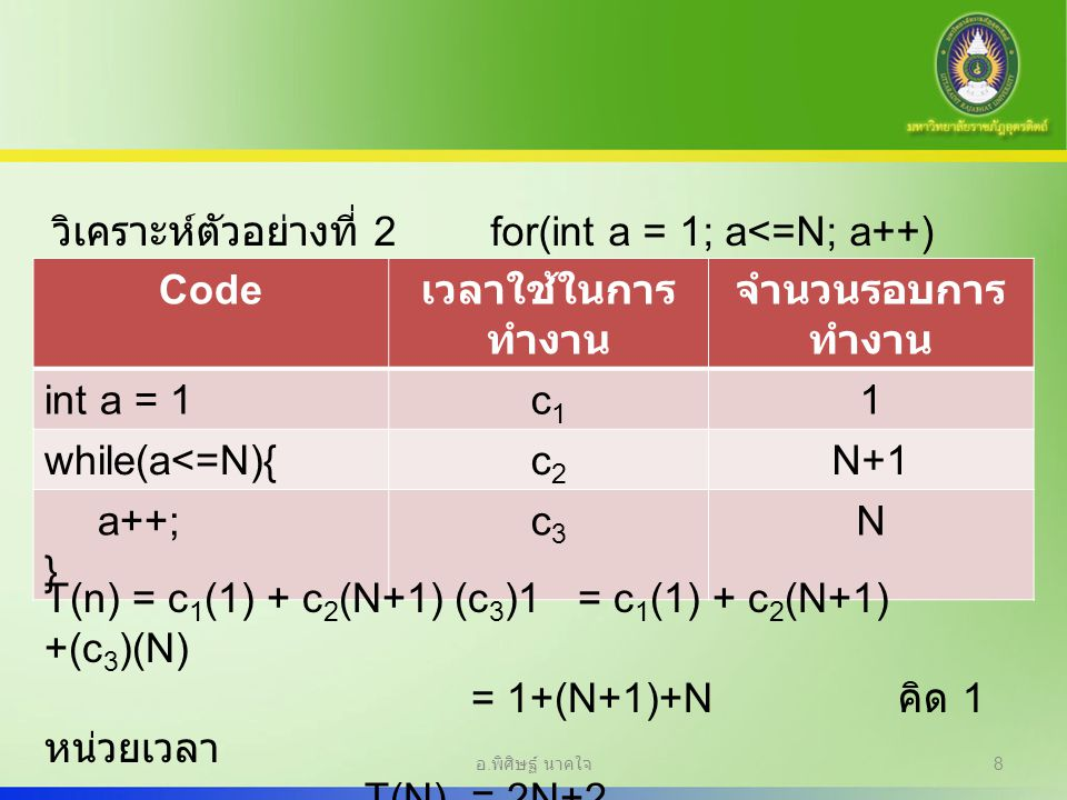 Code เวลาใช้ในการทำงาน จำนวนรอบการทำงาน