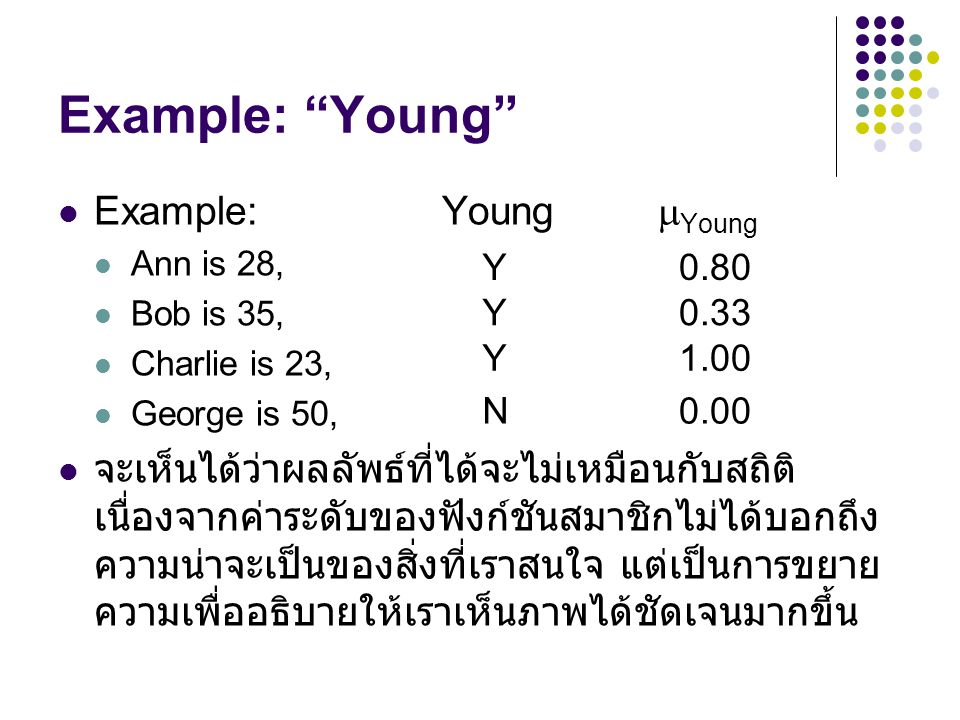 Example: Young Example: Young Young